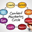 [Góc chia sẻ] bí quyết học content marketing tại Đà Nẵng đạt hiệu quả